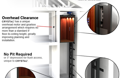 Diagram home elevator