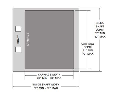 home elevator diagram